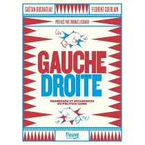Gauche Droite