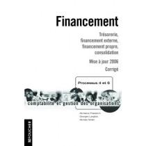Financement - Processus 4 Et 6
